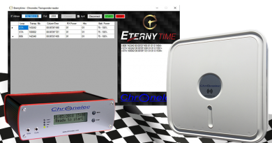 chronelec transponder chip eternytime reader software